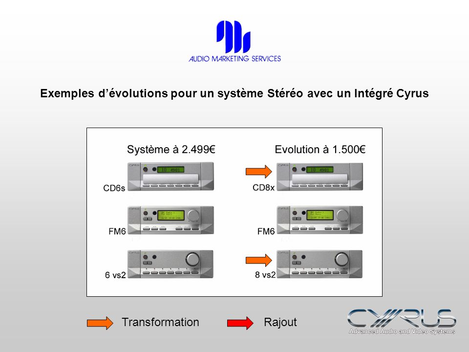 Exemples d'évolutions pour un système Stéréo avec un Intégré Cyrus