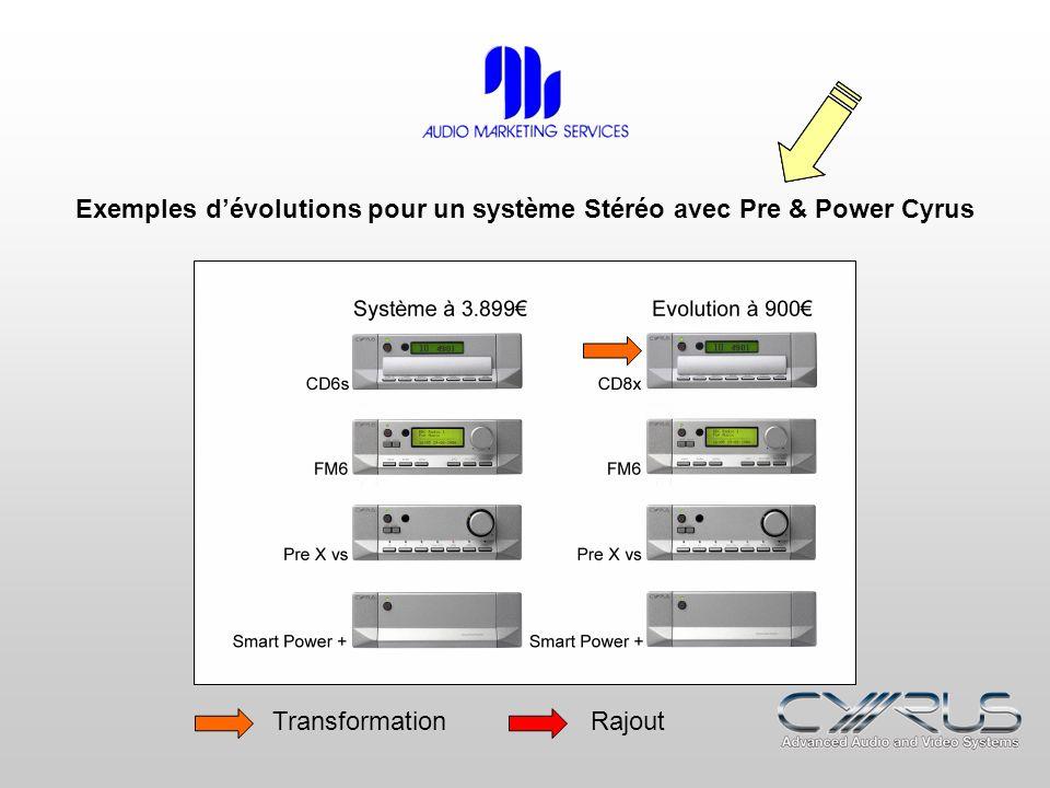 Exemples d'évolutions pour un système Stéréo avec Pre & Power Cyrus