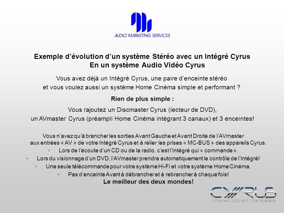 Exemple d'évolution d'un système Stéréo avec un Intégré Cyrus En un système Audio Vidéo Cyrus