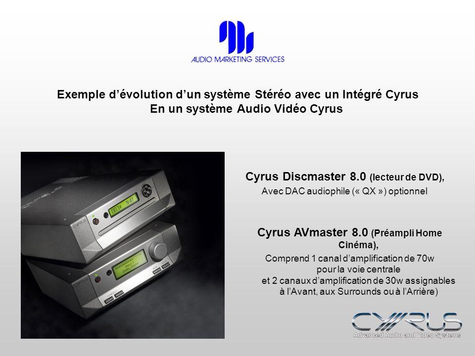 Cyrus Discmaster 8.0 (lecteur de DVD),