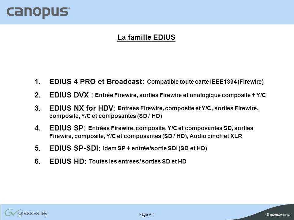 La famille EDIUS EDIUS 4 PRO et Broadcast: Compatible toute carte IEEE1394 (Firewire)