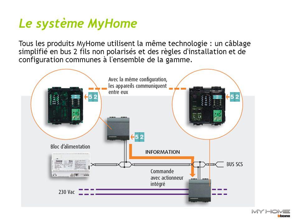 Le système MyHome
