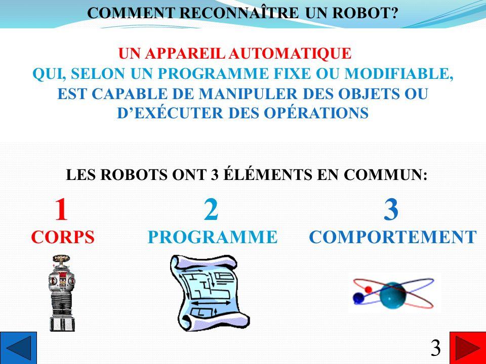 1 2 3 3 CORPS PROGRAMME COMPORTEMENT COMMENT RECONNAÎTRE UN ROBOT