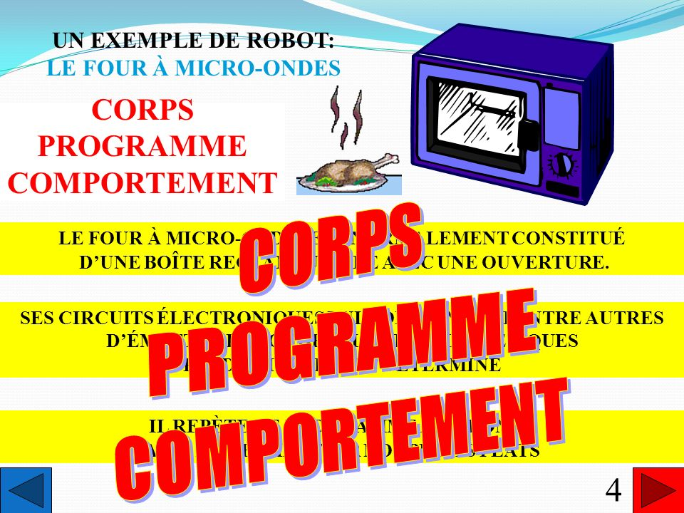 CORPS PROGRAMME COMPORTEMENT