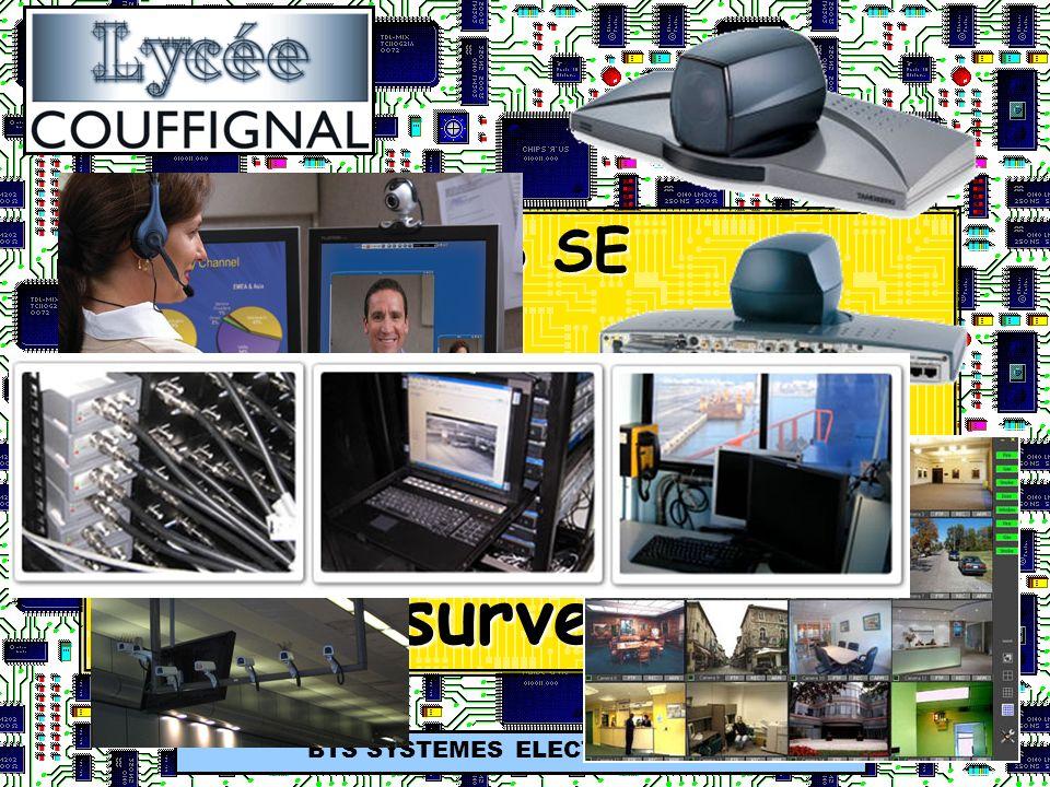 Visioconférence et vidéosurveillance