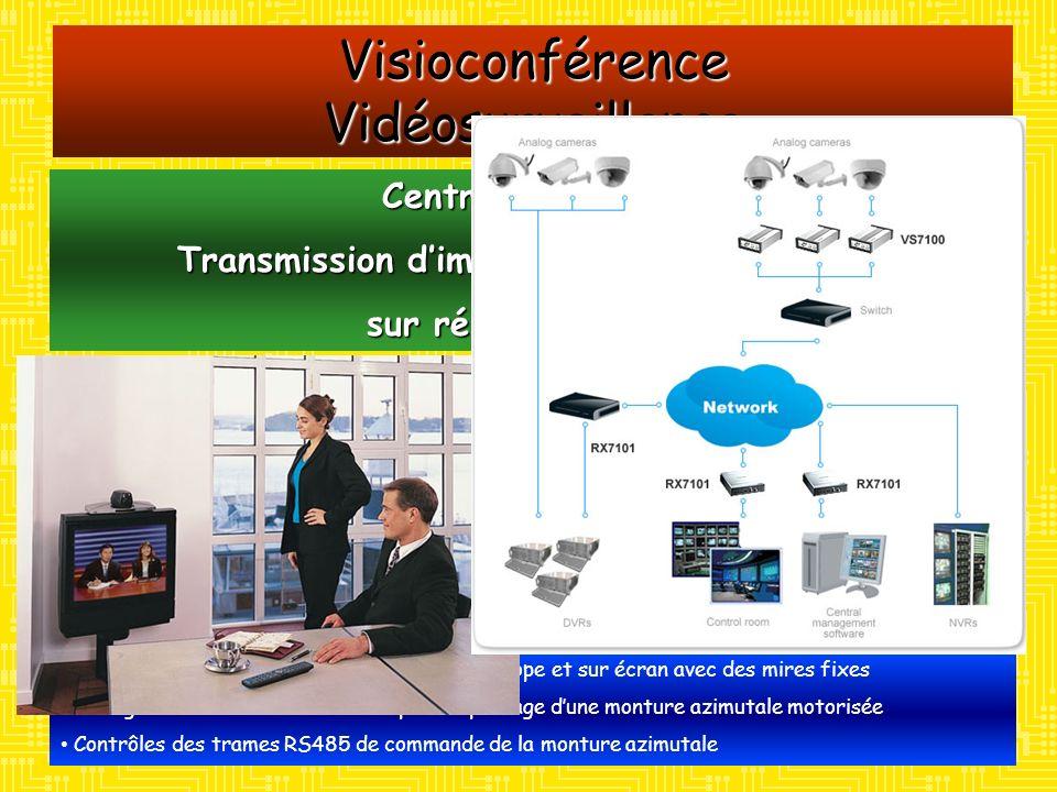Visioconférence Vidéosurveillance