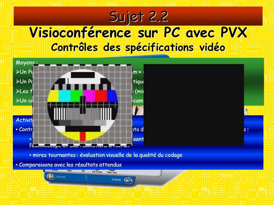 Visioconférence sur PC avec PVX Contrôles des spécifications vidéo