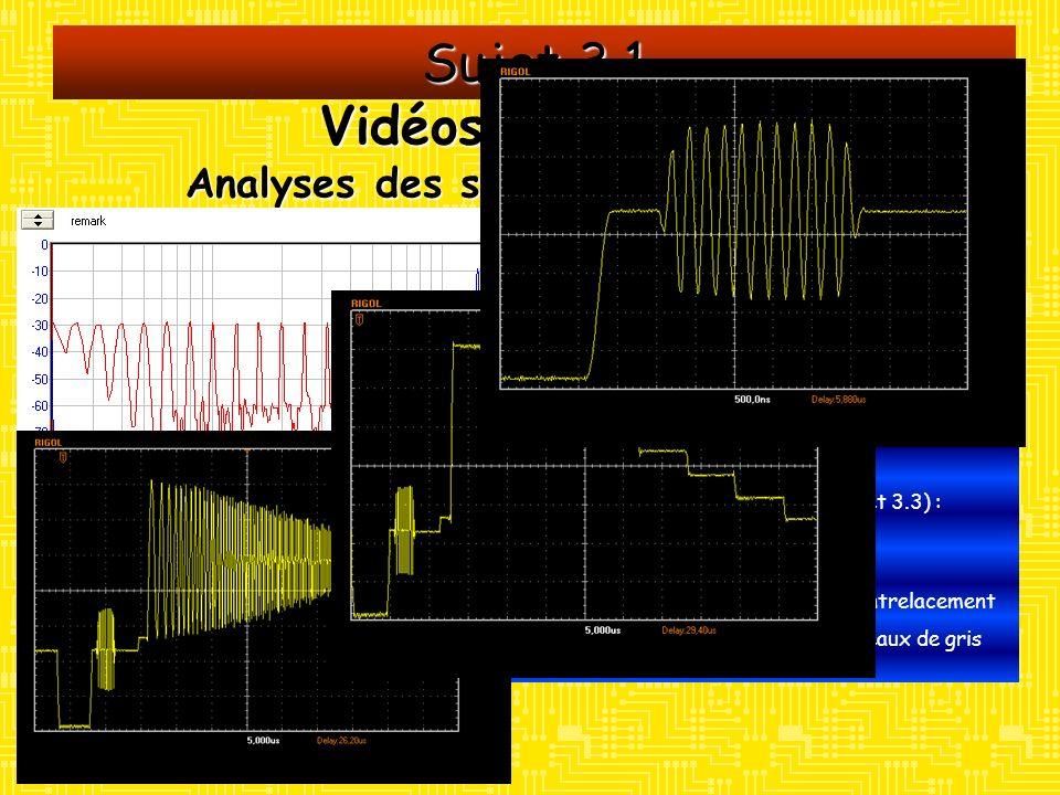 Analyses des stimuli audio et vidéo