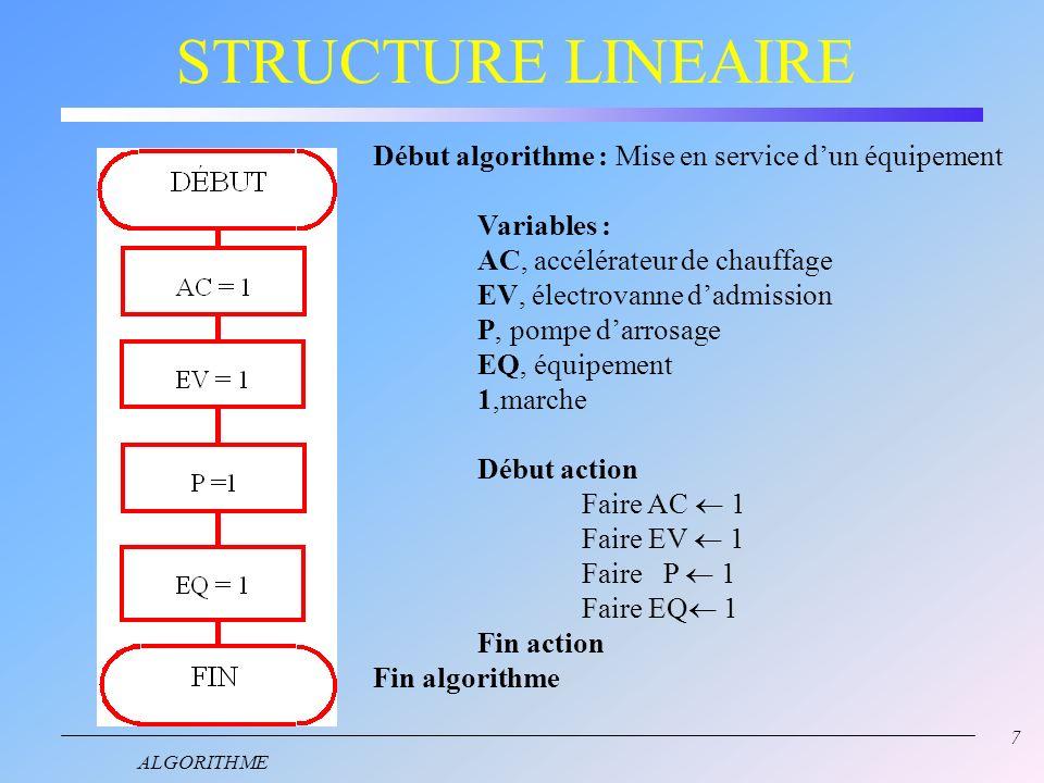 STRUCTURE LINEAIRE Début algorithme : Mise en service d'un équipement