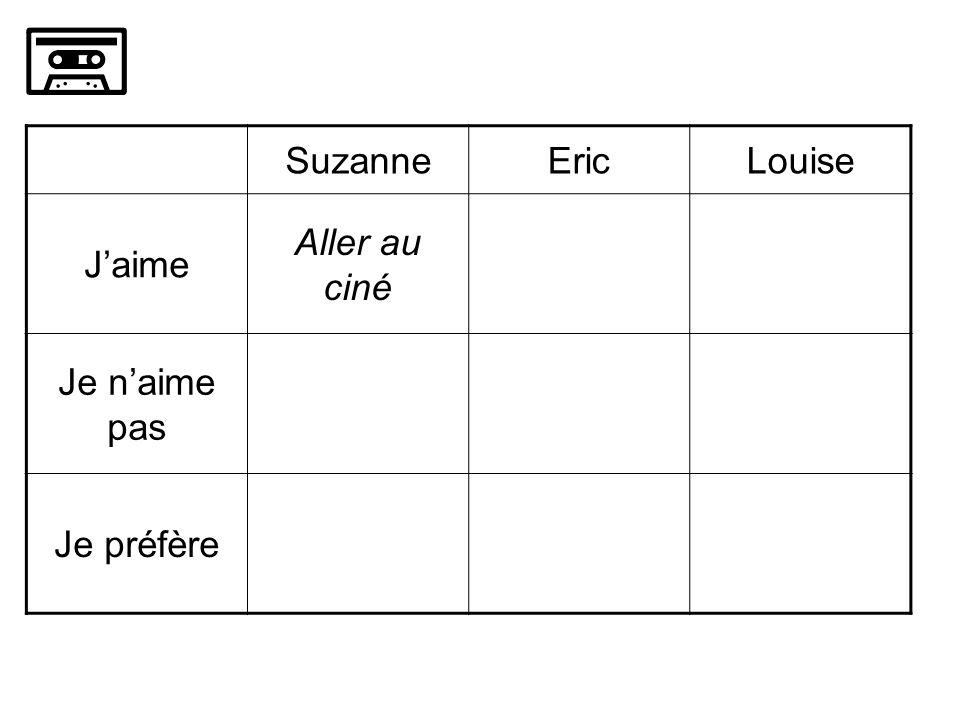 Suzanne Eric Louise J'aime Aller au ciné Je n'aime pas Je préfère