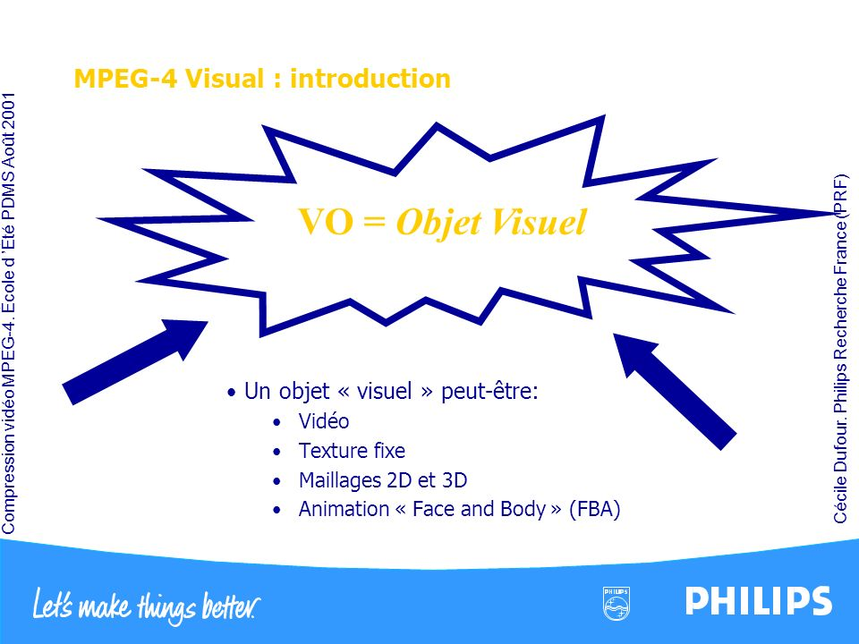 MPEG-4 Visual : introduction