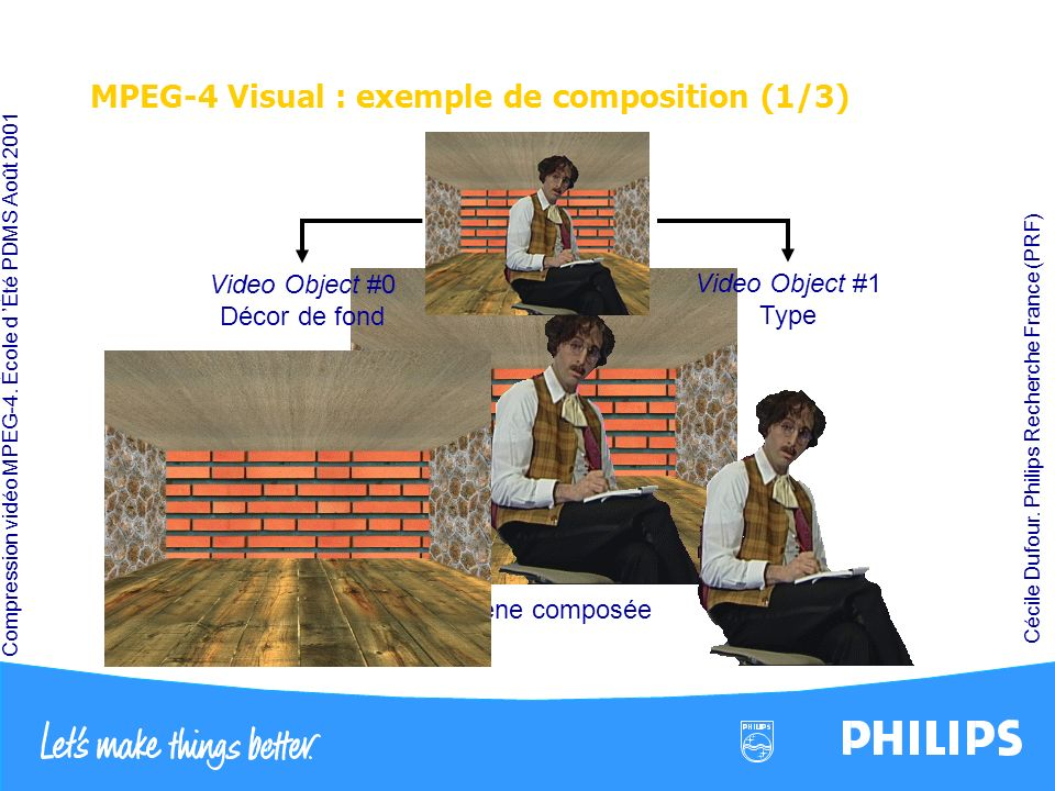 MPEG-4 Visual : exemple de composition (1/3)