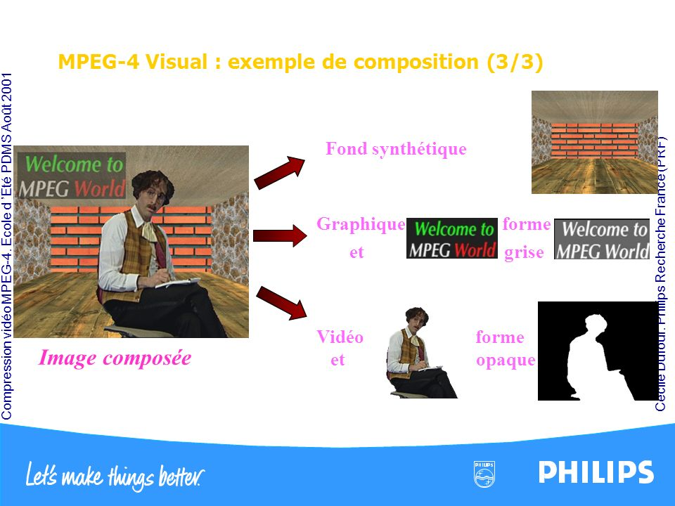 MPEG-4 Visual : exemple de composition (3/3)