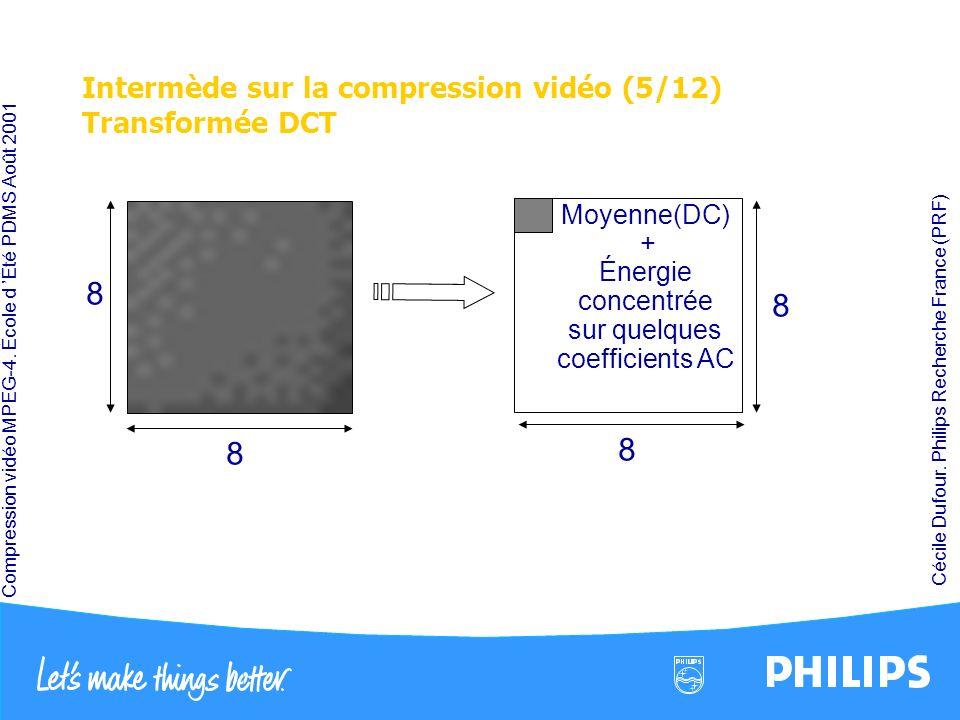 Intermède sur la compression vidéo (5/12) Transformée DCT