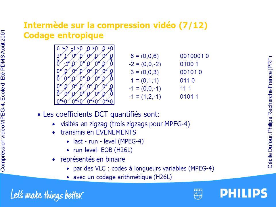 Intermède sur la compression vidéo (7/12) Codage entropique