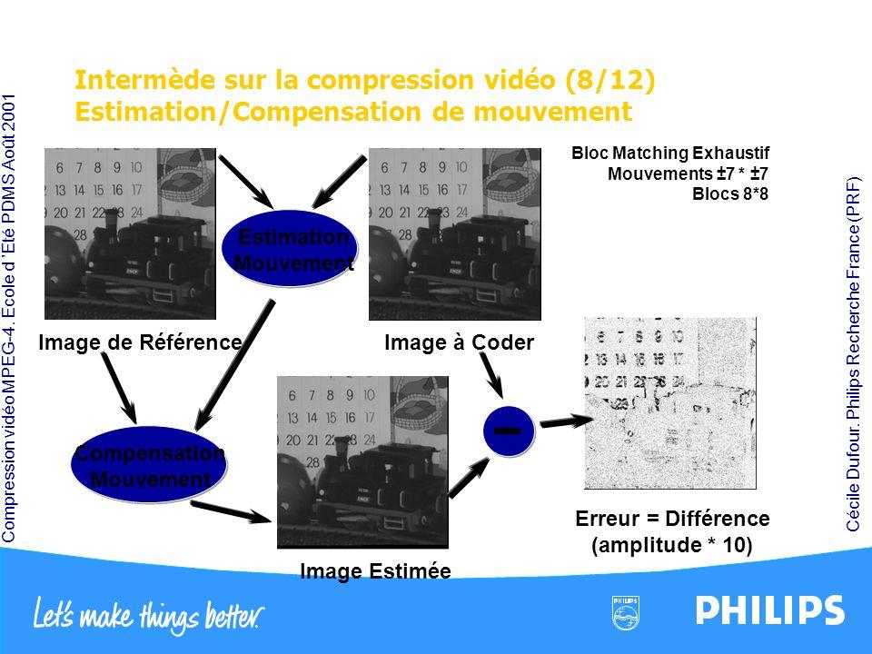 Intermède sur la compression vidéo (8/12) Estimation/Compensation de mouvement