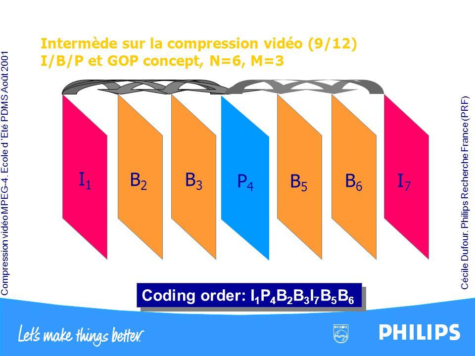 I1 B2 B3 P4 B5 B6 I7 Coding order: Coding order: I1P4B2B3I7B5