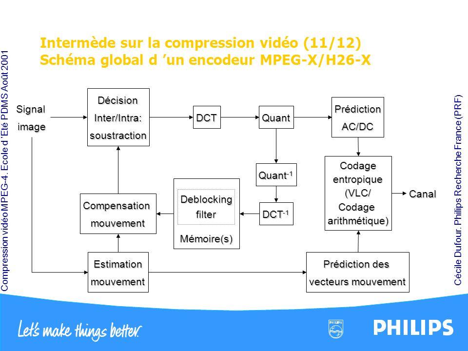 Intermède sur la compression vidéo (11/12) Schéma global d 'un encodeur MPEG-X/H26-X
