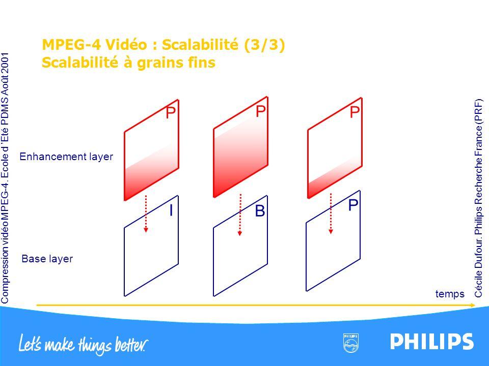 MPEG-4 Vidéo : Scalabilité (3/3) Scalabilité à grains fins