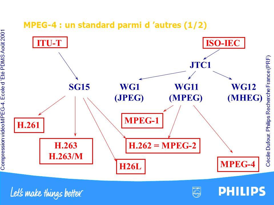MPEG-4 : un standard parmi d 'autres (1/2)