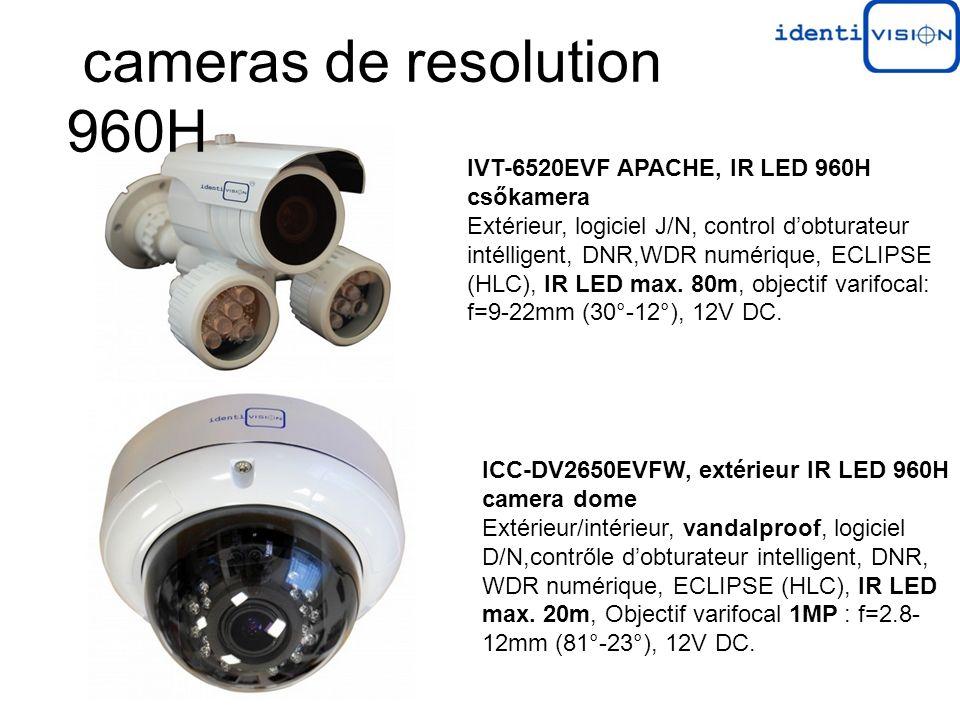 cameras de resolution 960H