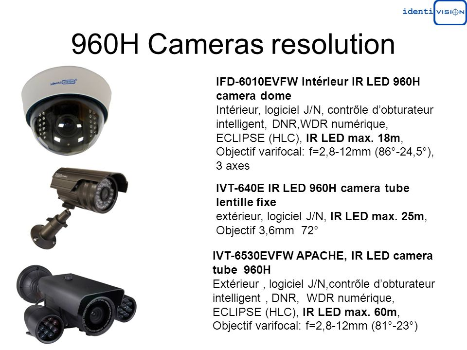 960H Cameras resolution IFD-6010EVFW intérieur IR LED 960H camera dome