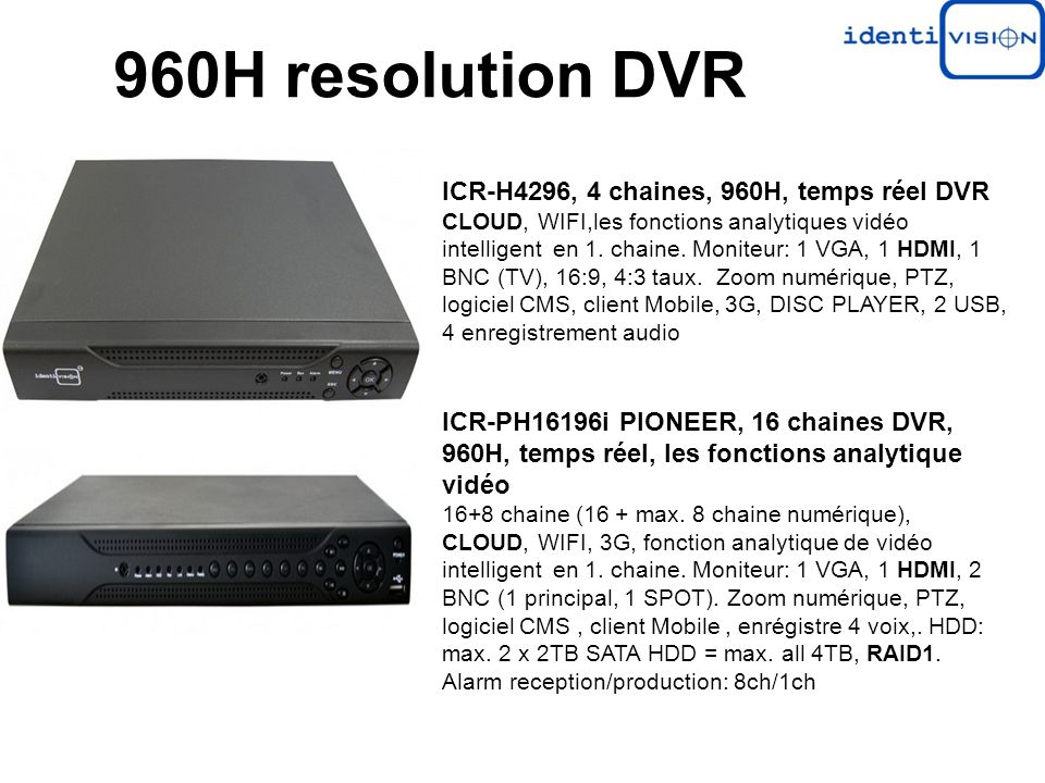960H resolution DVR ICR-H4296, 4 chaines, 960H, temps réel DVR
