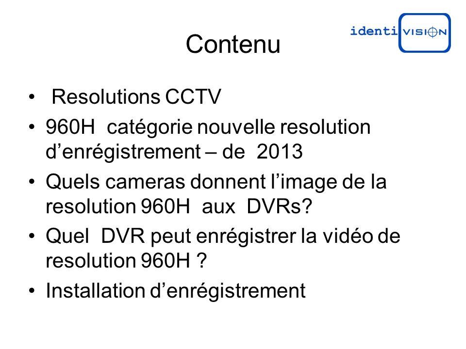 Contenu Resolutions CCTV