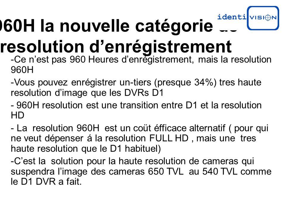 960H la nouvelle catégorie de resolution d'enrégistrement