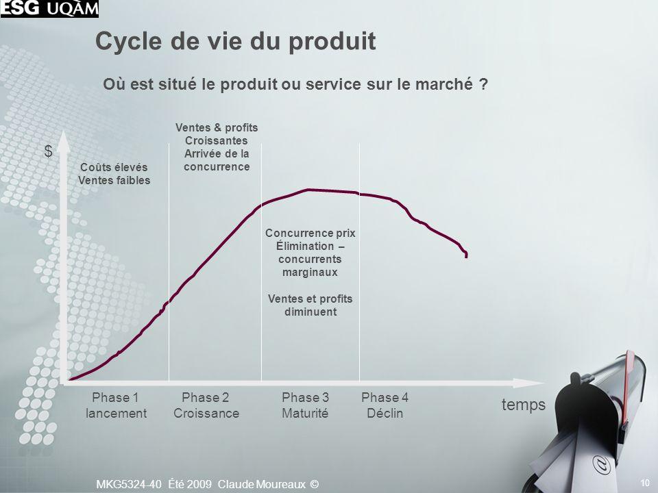 Cycle de vie du produit Où est situé le produit ou service sur le marché Ventes & profits. Croissantes.