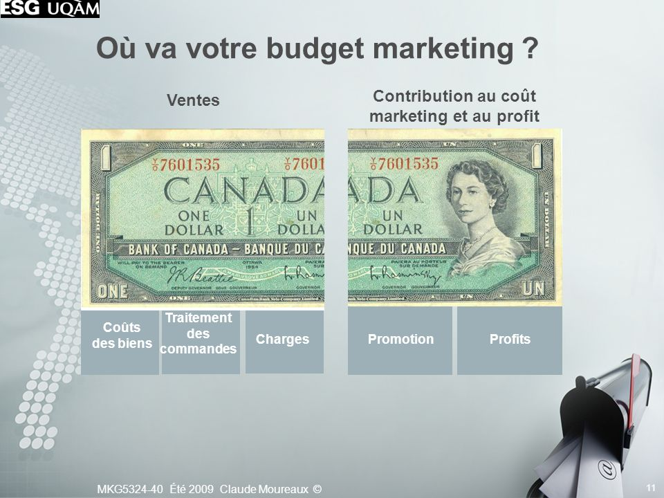 Où va votre budget marketing