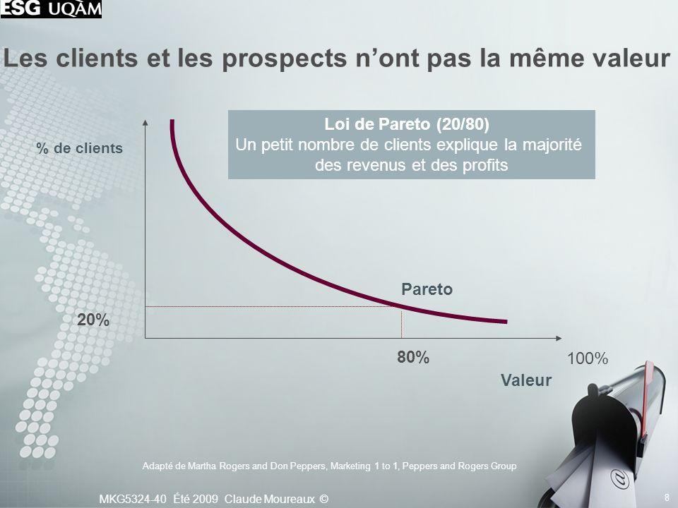 Les clients et les prospects n'ont pas la même valeur