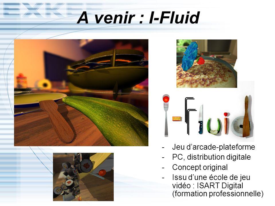 I-Fluid A venir : I-Fluid Jeu d'arcade-plateforme
