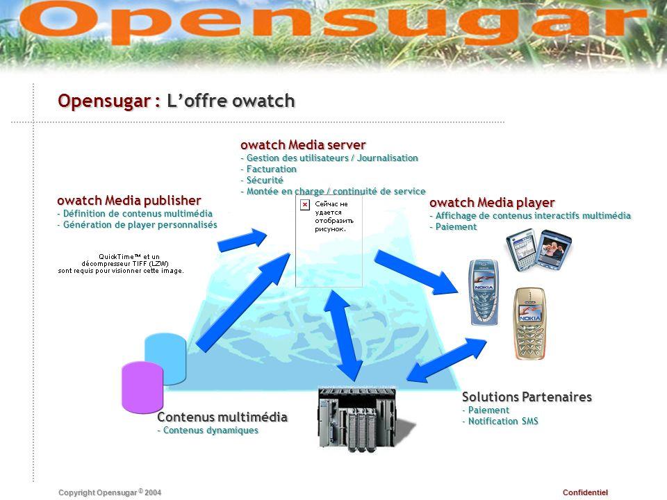 Opensugar : L'offre owatch