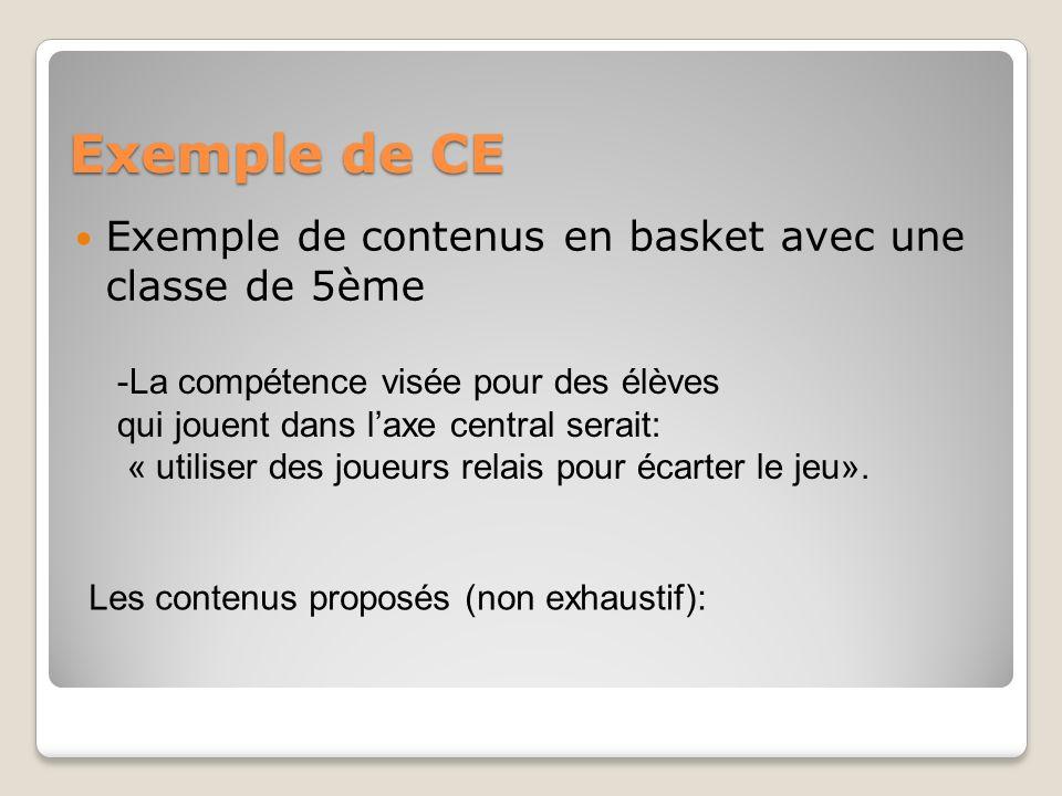 Exemple de CE Exemple de contenus en basket avec une classe de 5ème