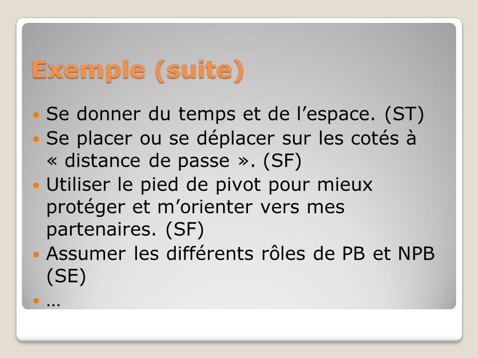 Exemple (suite) Se donner du temps et de l'espace. (ST)