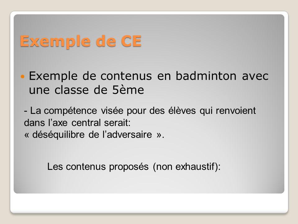 Exemple de CE Exemple de contenus en badminton avec une classe de 5ème