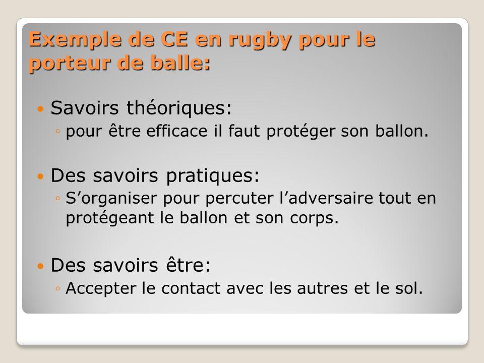 Exemple de CE en rugby pour le porteur de balle: