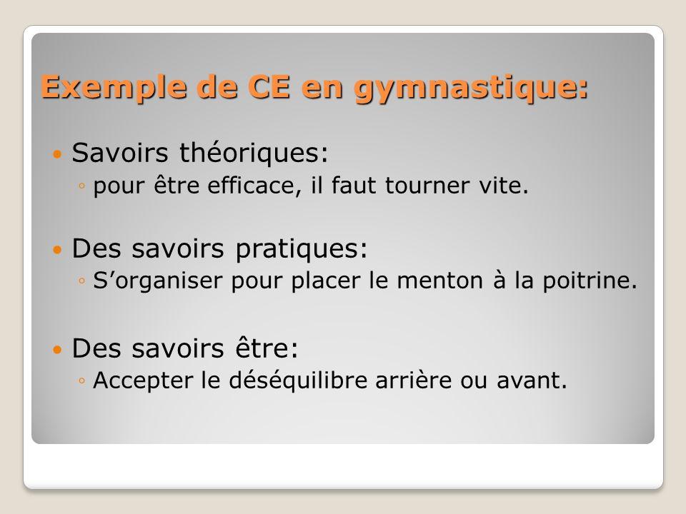 Exemple de CE en gymnastique: