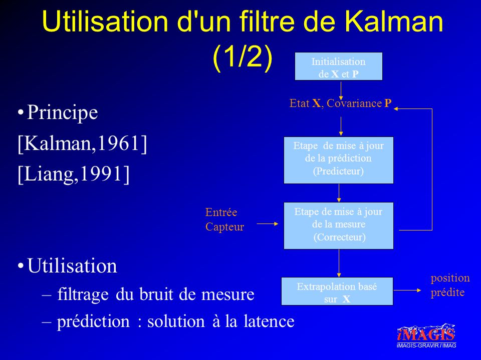 Utilisation d un filtre de Kalman (1/2)