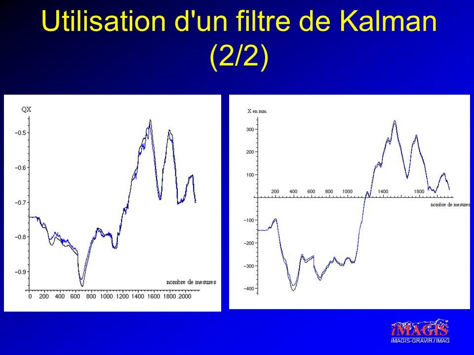 Utilisation d un filtre de Kalman (2/2)