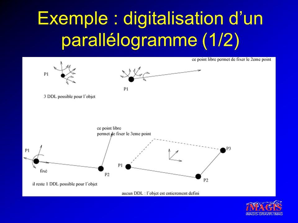 Exemple : digitalisation d'un parallélogramme (1/2)