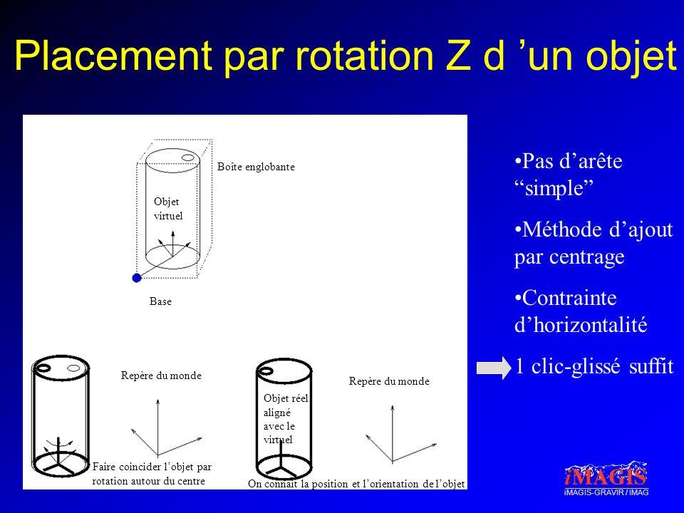 Placement par rotation Z d 'un objet