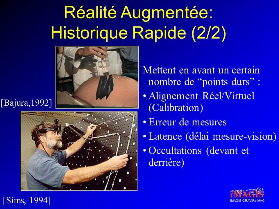 Réalité Augmentée: Historique Rapide (2/2)