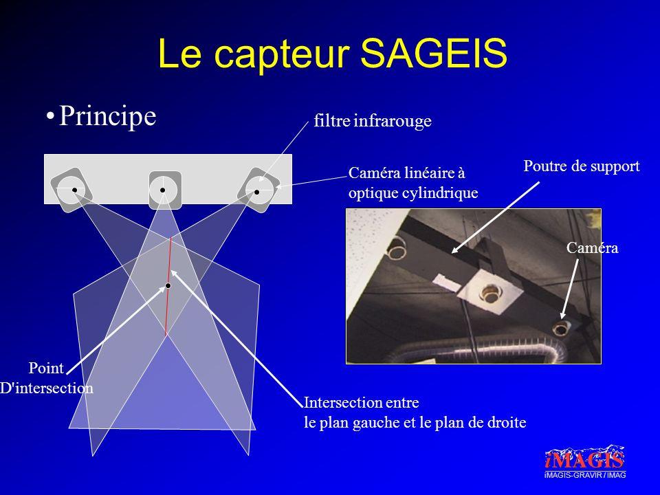 Le capteur SAGEIS Principe filtre infrarouge Poutre de support