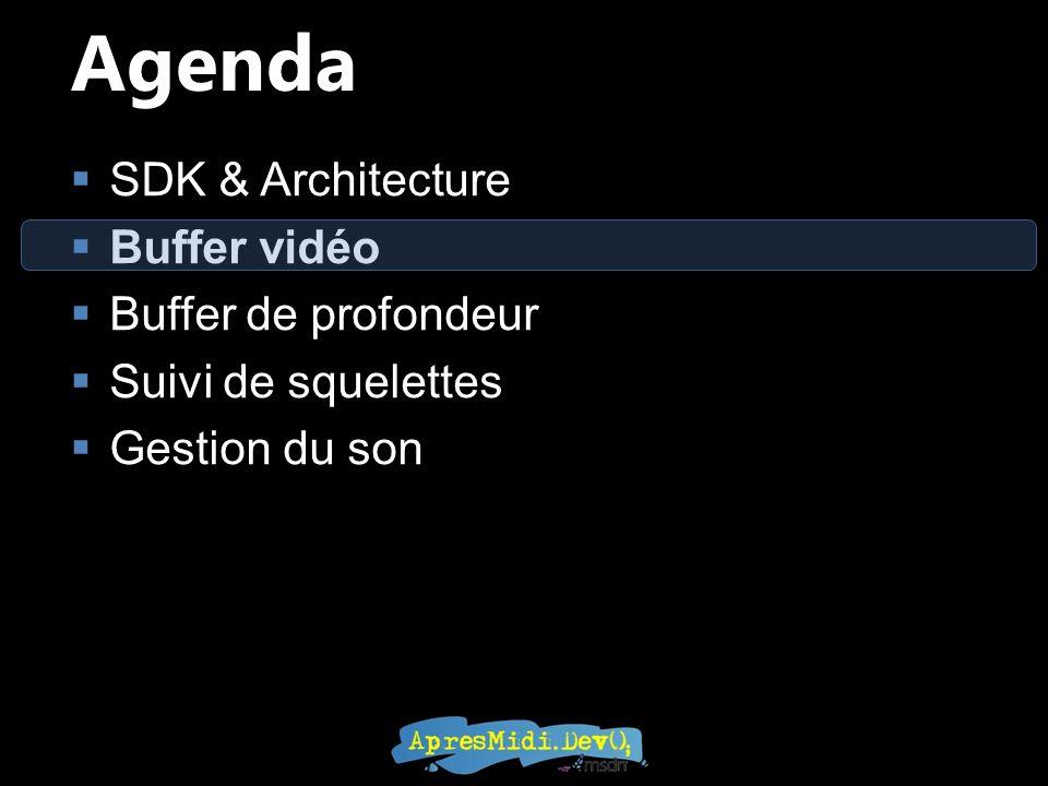 Agenda SDK & Architecture Buffer vidéo Buffer de profondeur