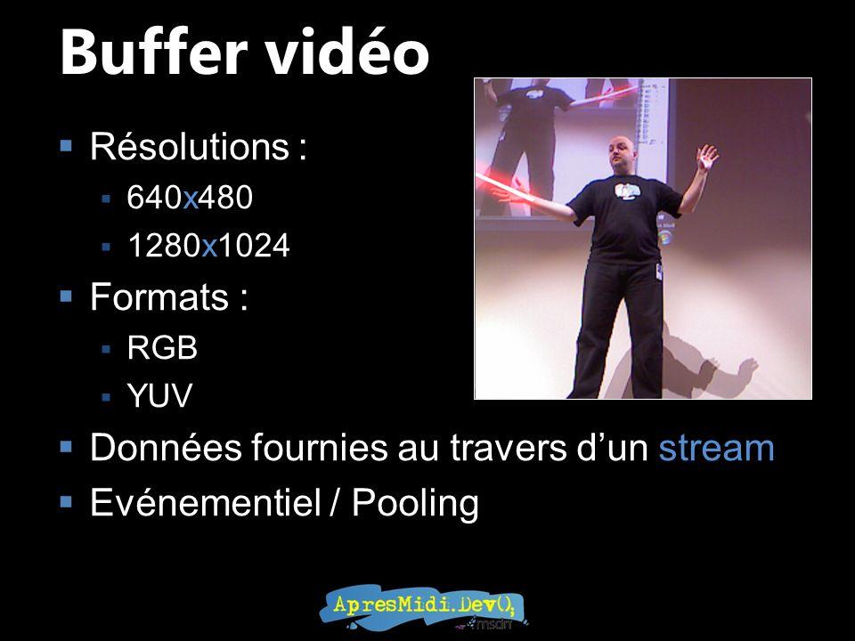 Buffer vidéo Résolutions : Formats :