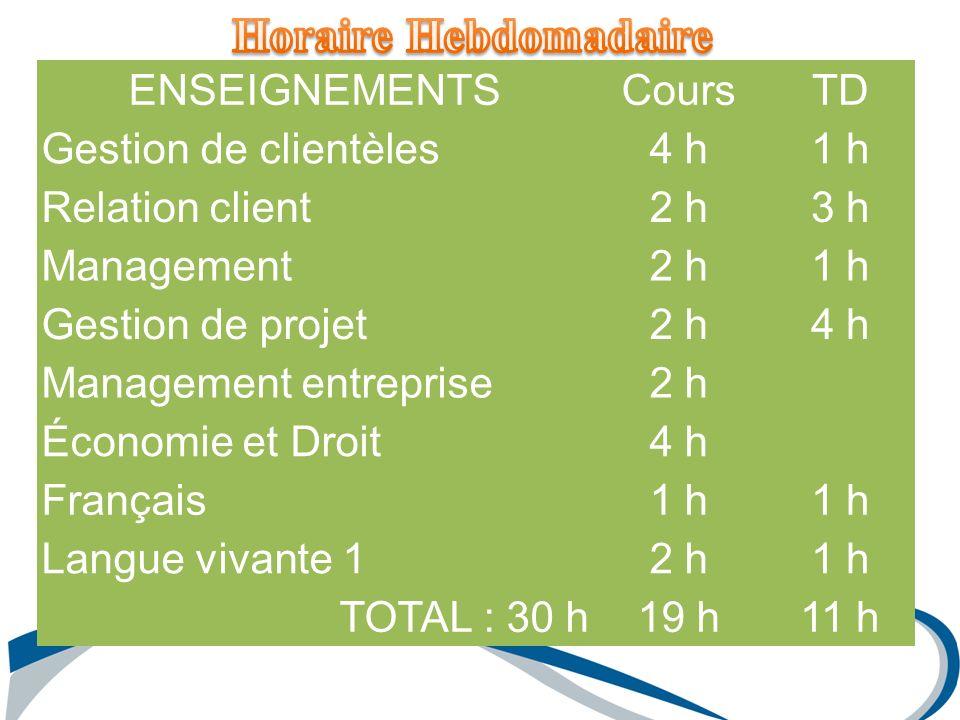 Horaire Hebdomadaire ENSEIGNEMENTS Cours TD Gestion de clientèles 4 h