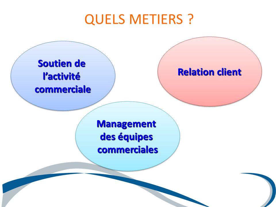 QUELS METIERS Soutien de Relation client l'activité commerciale