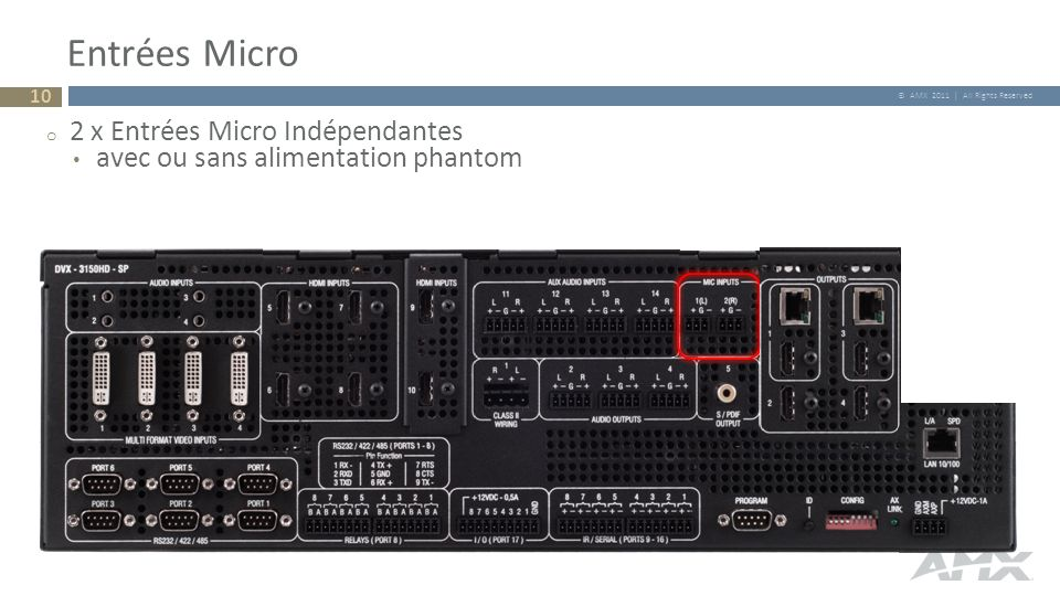 Entrées Micro 2 x Entrées Micro Indépendantes